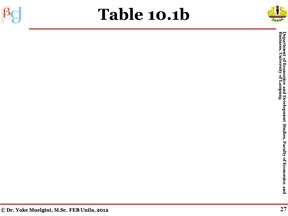 26 Table 10.1a © Dr. Yoke Muelgini, M.Sc.