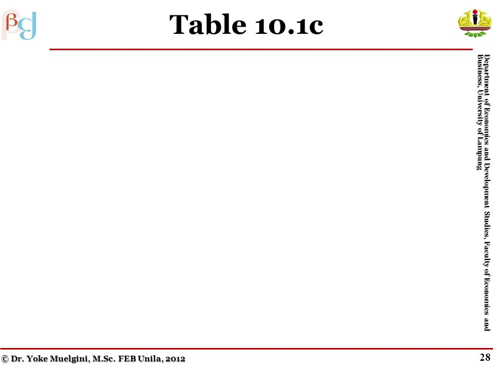 27 Table 10.1b © Dr. Yoke Muelgini, M.Sc.