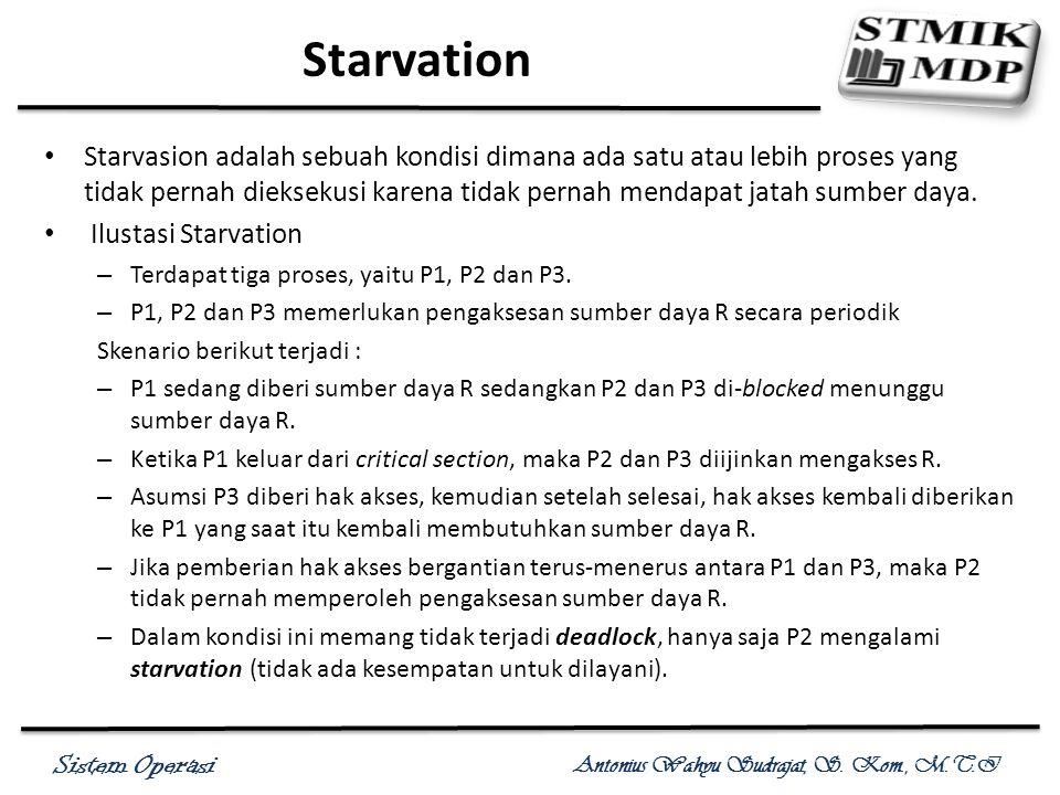 Sistem Operasi Antonius Wahyu Sudrajat, S. Kom., M.T.I Starvation Starvasion adalah sebuah kondisi dimana ada satu atau lebih proses yang tidak pernah