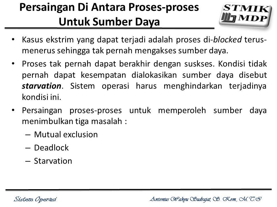 Sistem Operasi Antonius Wahyu Sudrajat, S. Kom., M.T.I Persaingan Di Antara Proses-proses Untuk Sumber Daya Kasus ekstrim yang dapat terjadi adalah pr