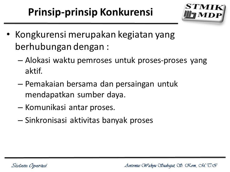 Sistem Operasi Antonius Wahyu Sudrajat, S. Kom., M.T.I Prinsip-prinsip Konkurensi Kongkurensi merupakan kegiatan yang berhubungan dengan : – Alokasi w