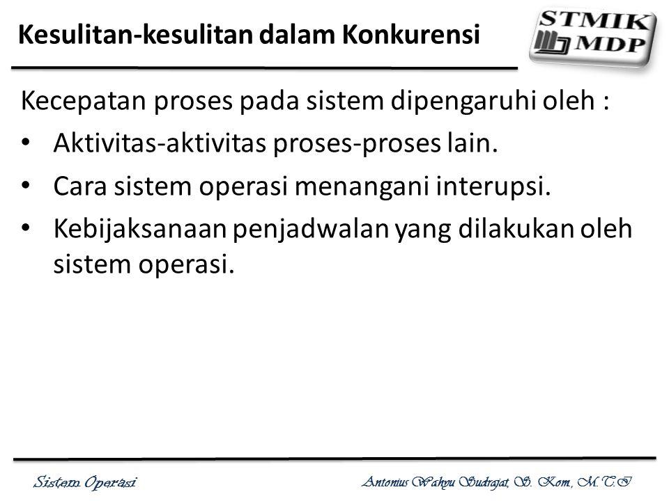 Sistem Operasi Antonius Wahyu Sudrajat, S. Kom., M.T.I Kesulitan-kesulitan dalam Konkurensi Kecepatan proses pada sistem dipengaruhi oleh : Aktivitas-