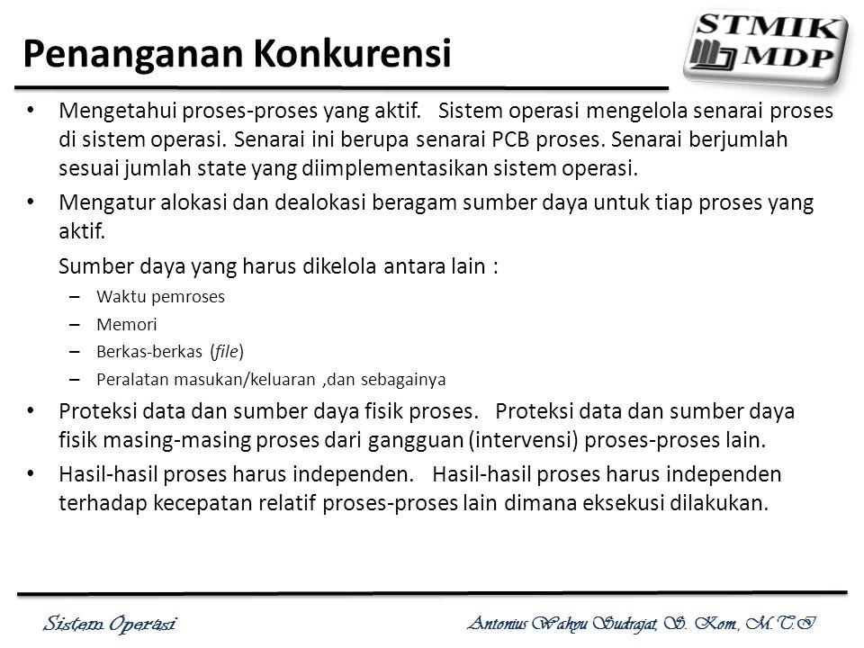 Sistem Operasi Antonius Wahyu Sudrajat, S. Kom., M.T.I Penanganan Konkurensi Mengetahui proses-proses yang aktif. Sistem operasi mengelola senarai pro