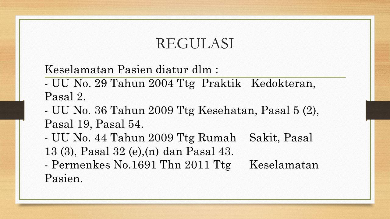 REGULASI Keselamatan Pasien diatur dlm : - UU No. 29 Tahun 2004 Ttg Praktik Kedokteran, Pasal 2. - UU No. 36 Tahun 2009 Ttg Kesehatan, Pasal 5 (2), Pa