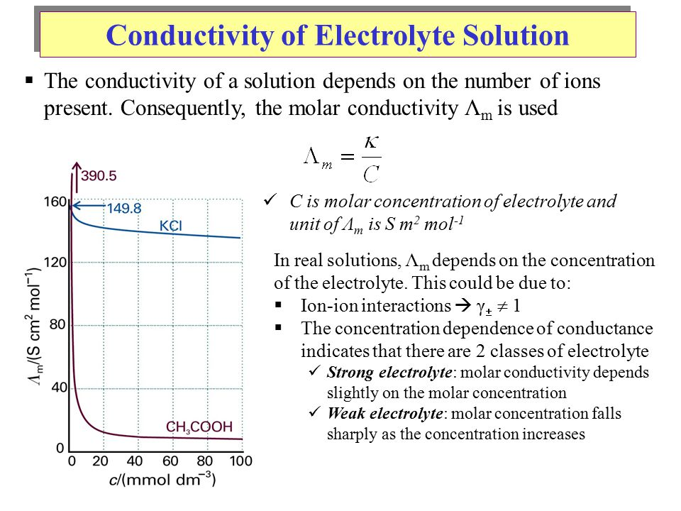 Conductivity of Electrolyte Solution  The conductivity of a solution depends on the number of ions present. Consequently, the molar conductivity Λ m