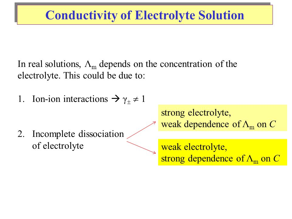 Conductivity of Electrolyte Solution In real solutions, Λ m depends on the concentration of the electrolyte. This could be due to: 1.Ion-ion interacti