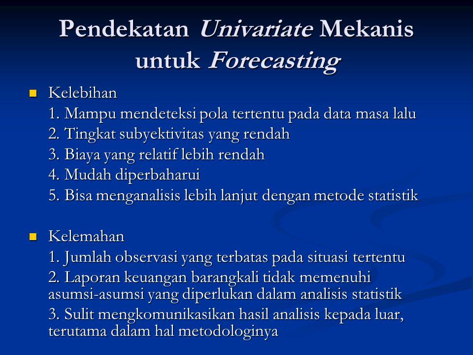 Pendekatan Univariate Mekanis untuk Forecasting Kelebihan Kelebihan 1. Mampu mendeteksi pola tertentu pada data masa lalu 2. Tingkat subyektivitas yan