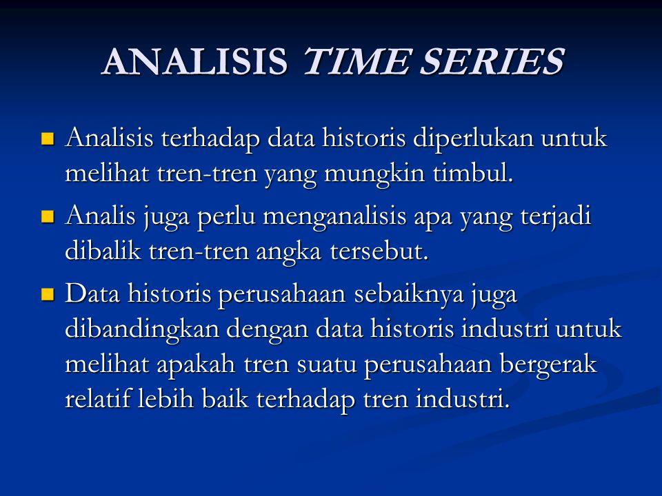 ANALISIS TIME SERIES Analisis terhadap data historis diperlukan untuk melihat tren ‑ tren yang mungkin timbul. Analisis terhadap data historis diperlu