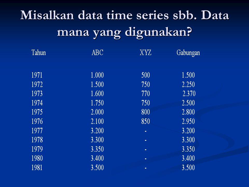 Misalkan data time series sbb. Data mana yang digunakan?