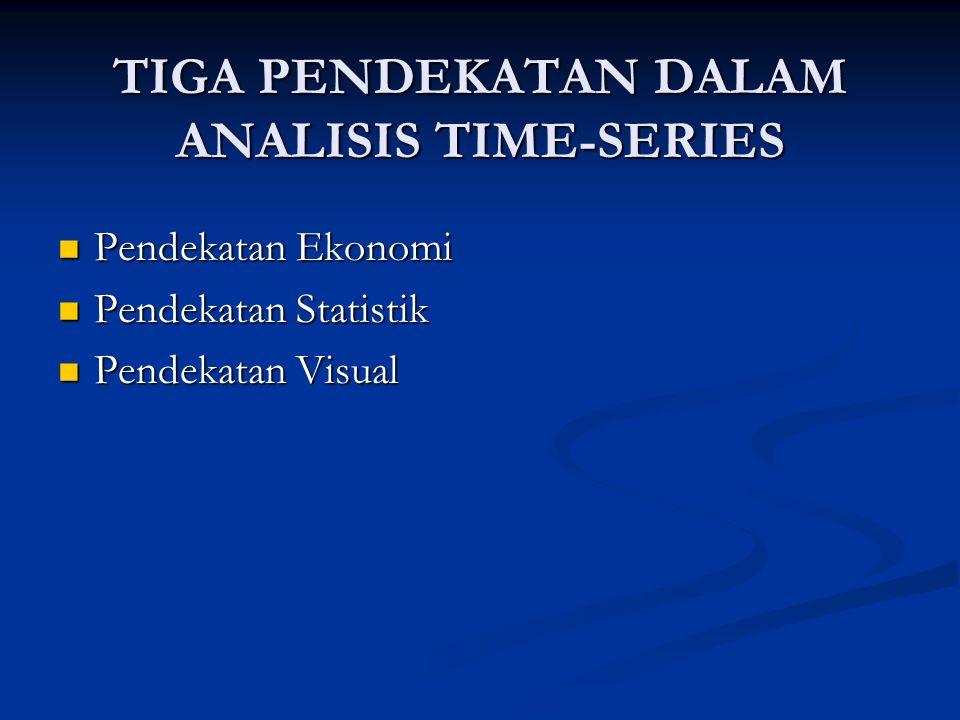 TIGA PENDEKATAN DALAM ANALISIS TIME-SERIES Pendekatan Ekonomi Pendekatan Ekonomi Pendekatan Statistik Pendekatan Statistik Pendekatan Visual Pendekata