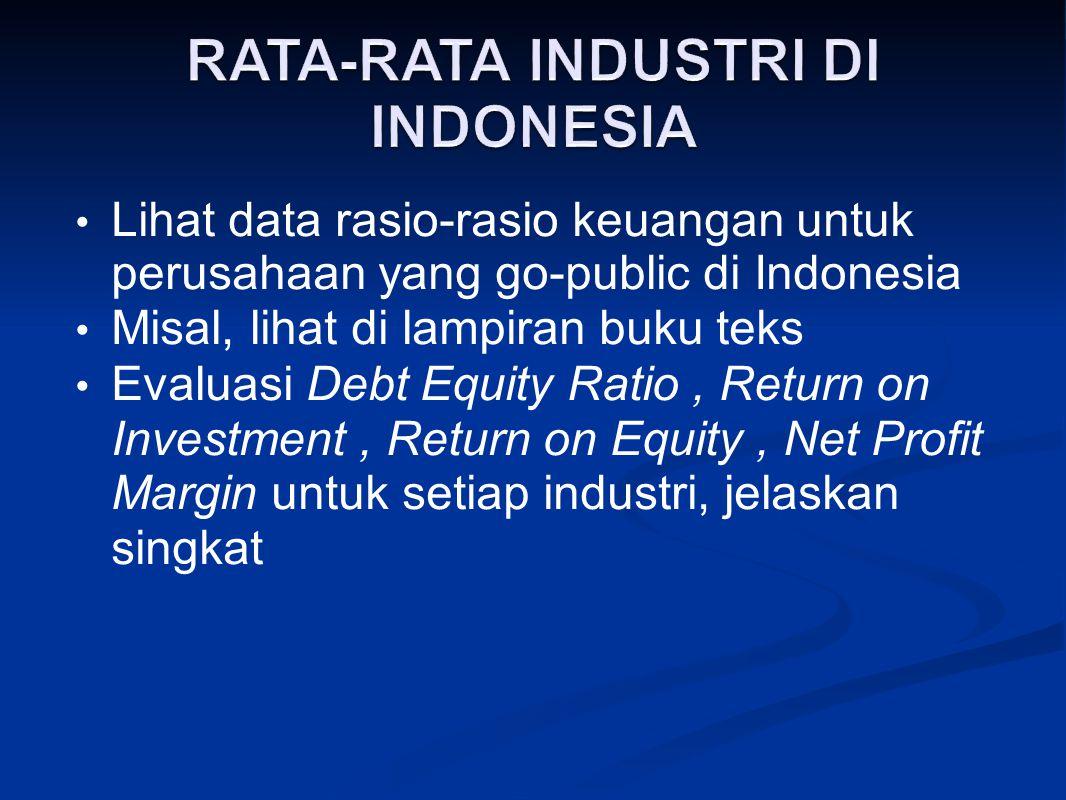 Lihat data rasio-rasio keuangan untuk perusahaan yang go-public di Indonesia Misal, lihat di lampiran buku teks Evaluasi Debt Equity Ratio, Return on