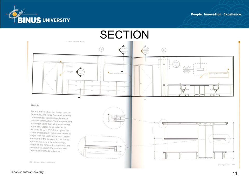 SECTION Bina Nusantara University 11