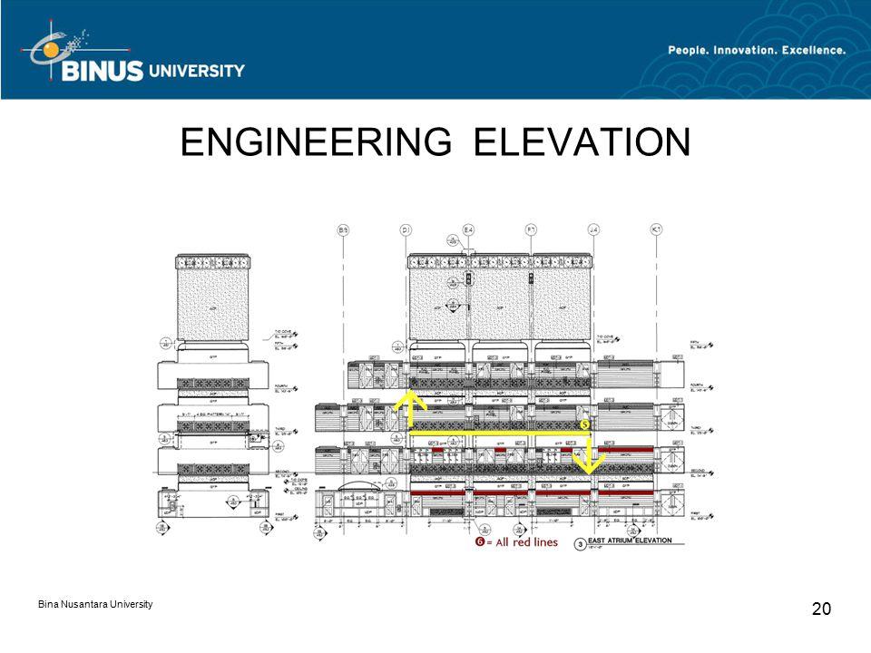 ENGINEERING ELEVATION Bina Nusantara University 20