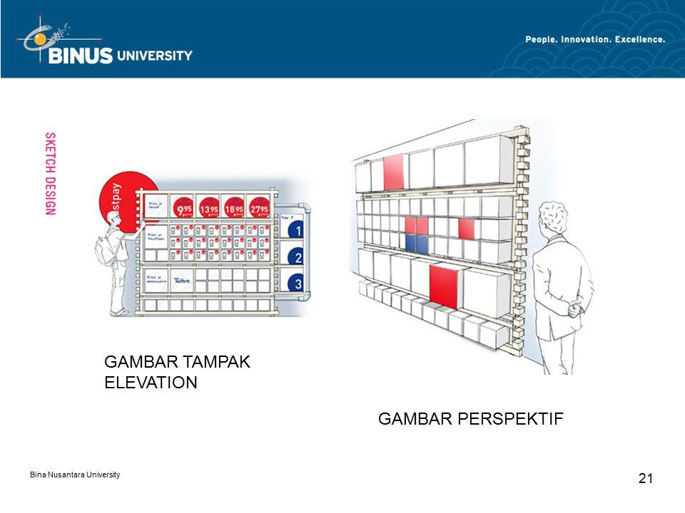 Bina Nusantara University 21 GAMBAR TAMPAK ELEVATION GAMBAR PERSPEKTIF