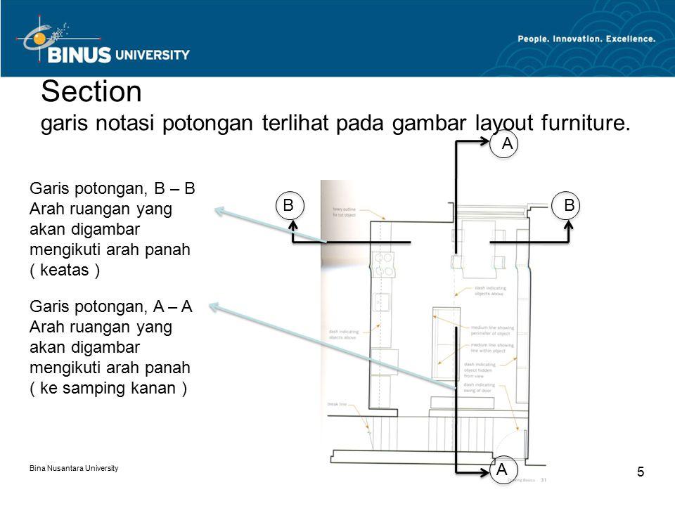 Section Bina Nusantara University 6 Bagian atas menjelaskan nomor gambar Bagian bawah menjelaskan posisi potongan pada denah Gambar Potongan DetailGambar Potongan Kabinet