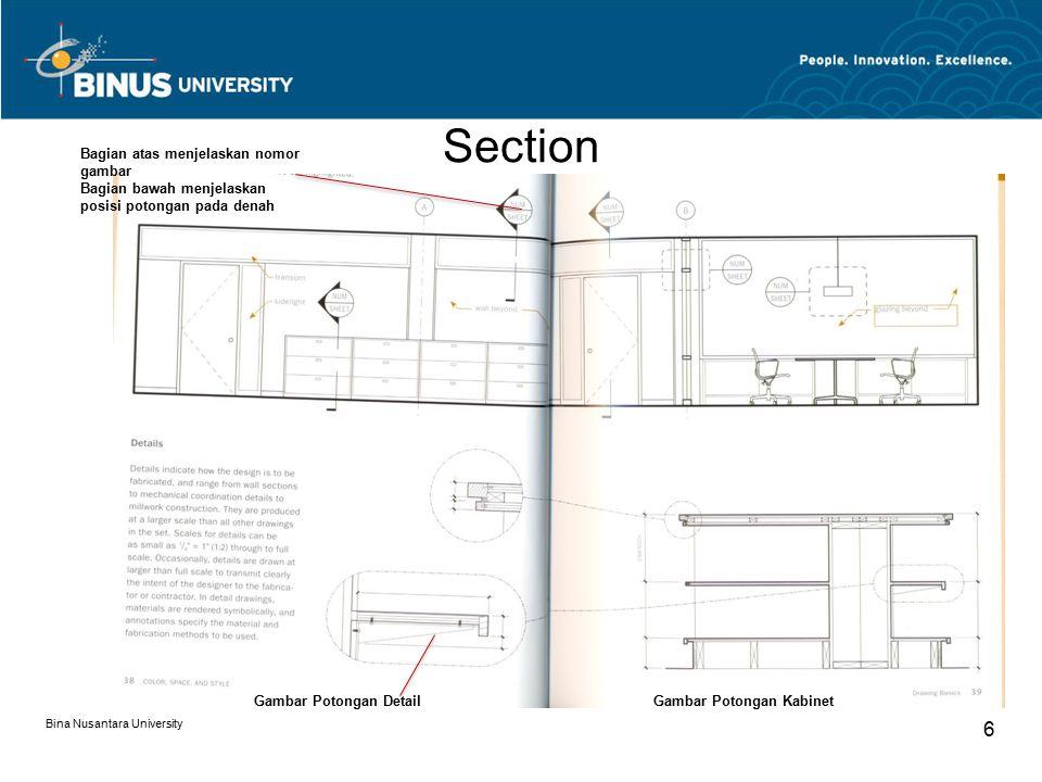 Section Bina Nusantara University 6 Bagian atas menjelaskan nomor gambar Bagian bawah menjelaskan posisi potongan pada denah Gambar Potongan DetailGam