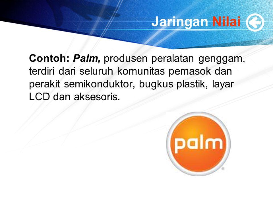 Jaringan Nilai Contoh: Palm, produsen peralatan genggam, terdiri dari seluruh komunitas pemasok dan perakit semikonduktor, bugkus plastik, layar LCD d