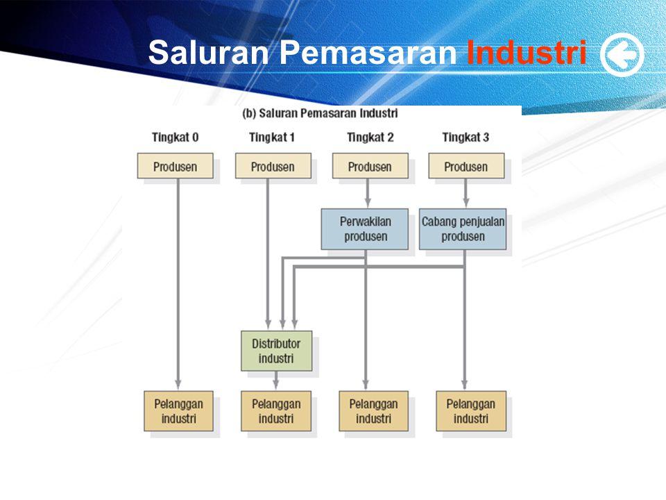 Saluran Pemasaran Industri