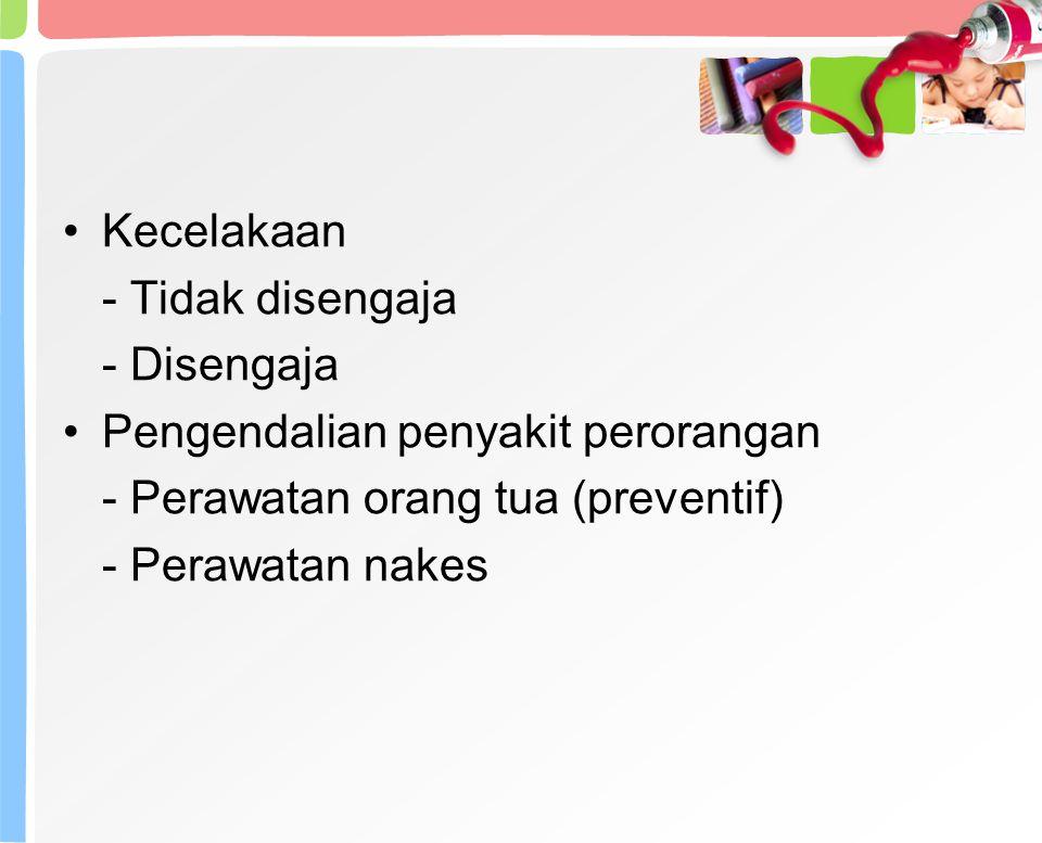 Kecelakaan - Tidak disengaja - Disengaja Pengendalian penyakit perorangan - Perawatan orang tua (preventif) - Perawatan nakes