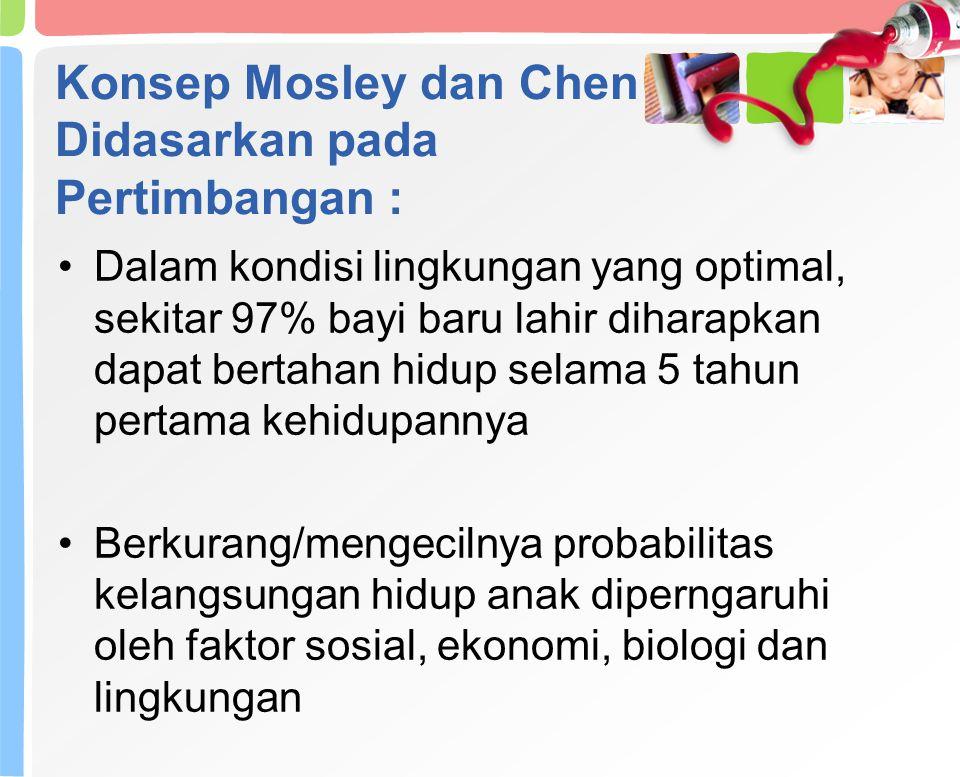 Konsep Mosley dan Chen Didasarkan pada Pertimbangan : Dalam kondisi lingkungan yang optimal, sekitar 97% bayi baru lahir diharapkan dapat bertahan hidup selama 5 tahun pertama kehidupannya Berkurang/mengecilnya probabilitas kelangsungan hidup anak diperngaruhi oleh faktor sosial, ekonomi, biologi dan lingkungan