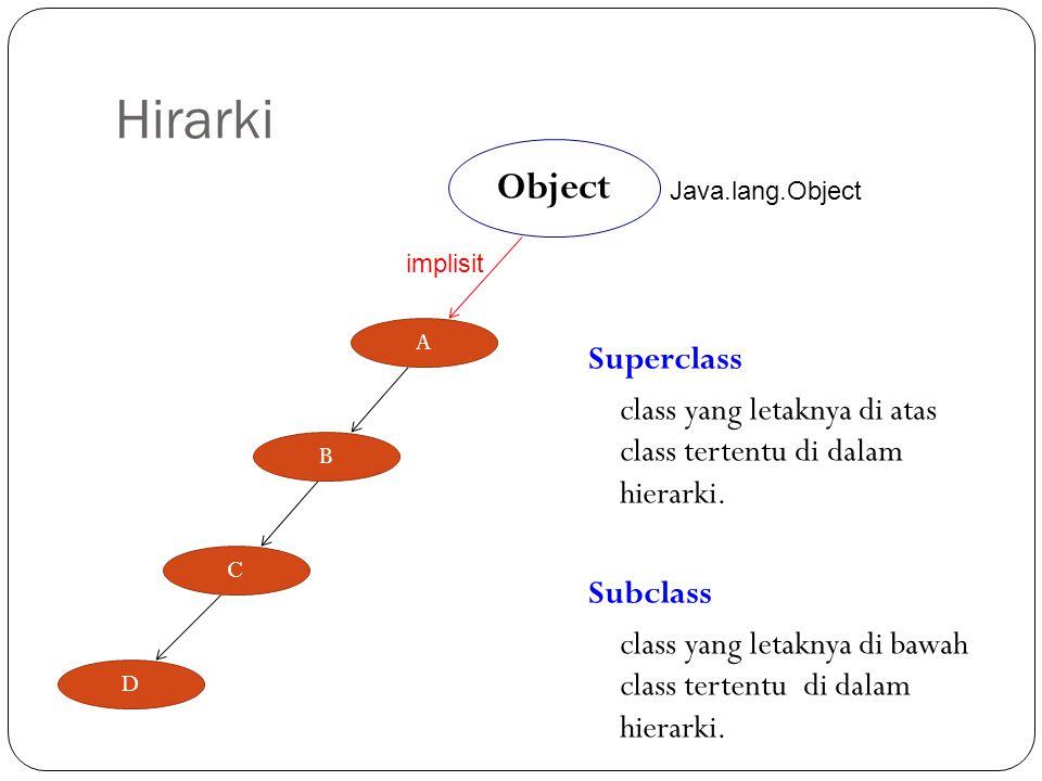 Hirarki Superclass class yang letaknya di atas class tertentu di dalam hierarki. Subclass class yang letaknya di bawah class tertentu di dalam hierark