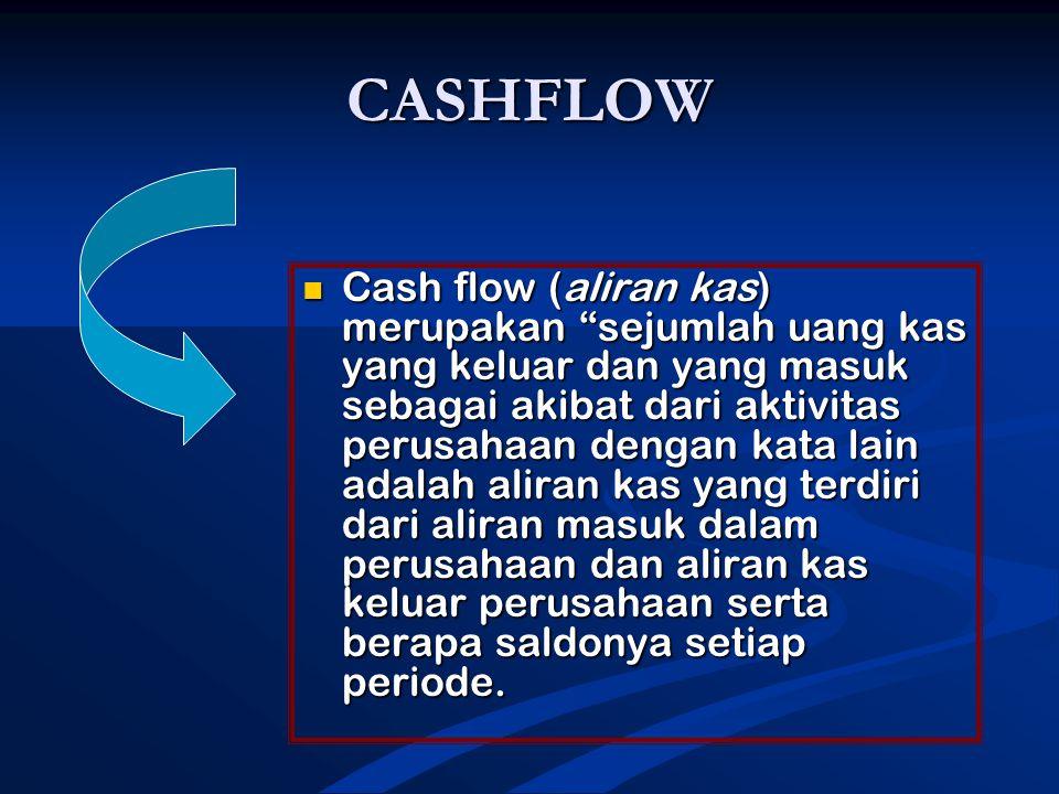 CASHFLOW Cash flow (aliran kas) merupakan sejumlah uang kas yang keluar dan yang masuk sebagai akibat dari aktivitas perusahaan dengan kata lain adalah aliran kas yang terdiri dari aliran masuk dalam perusahaan dan aliran kas keluar perusahaan serta berapa saldonya setiap periode.