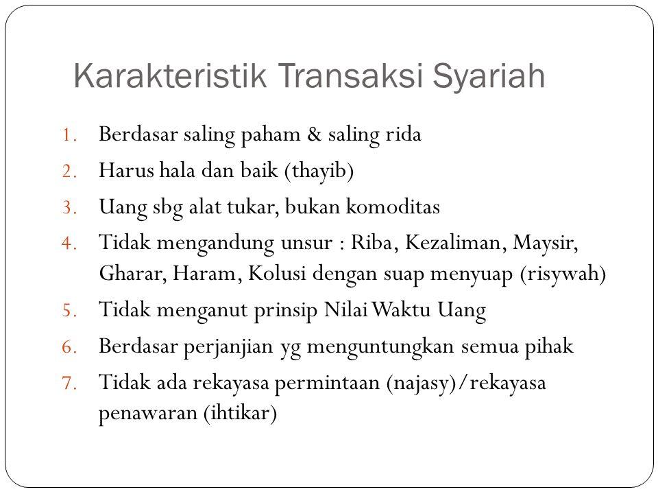 Karakteristik Transaksi Syariah 1.Berdasar saling paham & saling rida 2.