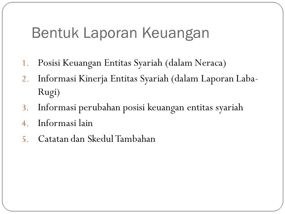 Bentuk Laporan Keuangan 1.Posisi Keuangan Entitas Syariah (dalam Neraca) 2.