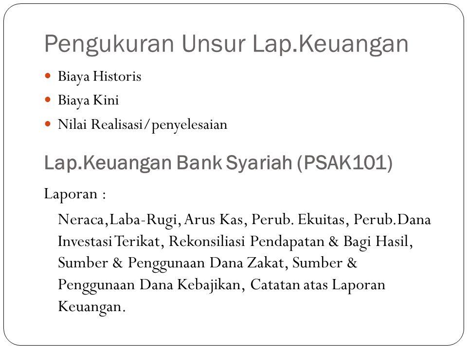 Pengukuran Unsur Lap.Keuangan Biaya Historis Biaya Kini Nilai Realisasi/penyelesaian Lap.Keuangan Bank Syariah (PSAK101) Laporan : Neraca,Laba-Rugi, Arus Kas, Perub.