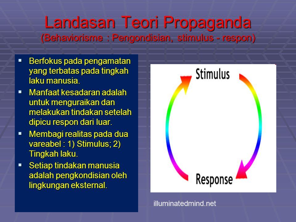 Landasan Teori Propaganda (Behaviorisme : Pengondisian, stimulus - respon)  Berfokus pada pengamatan yang terbatas pada tingkah laku manusia.  Manfa
