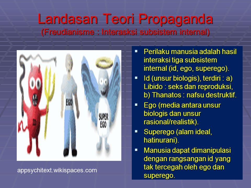 Landasan Teori Propaganda (Freudianisme : Interasksi subsistem internal)  Perilaku manusia adalah hasil interaksi tiga subsistem internal (id, ego, s