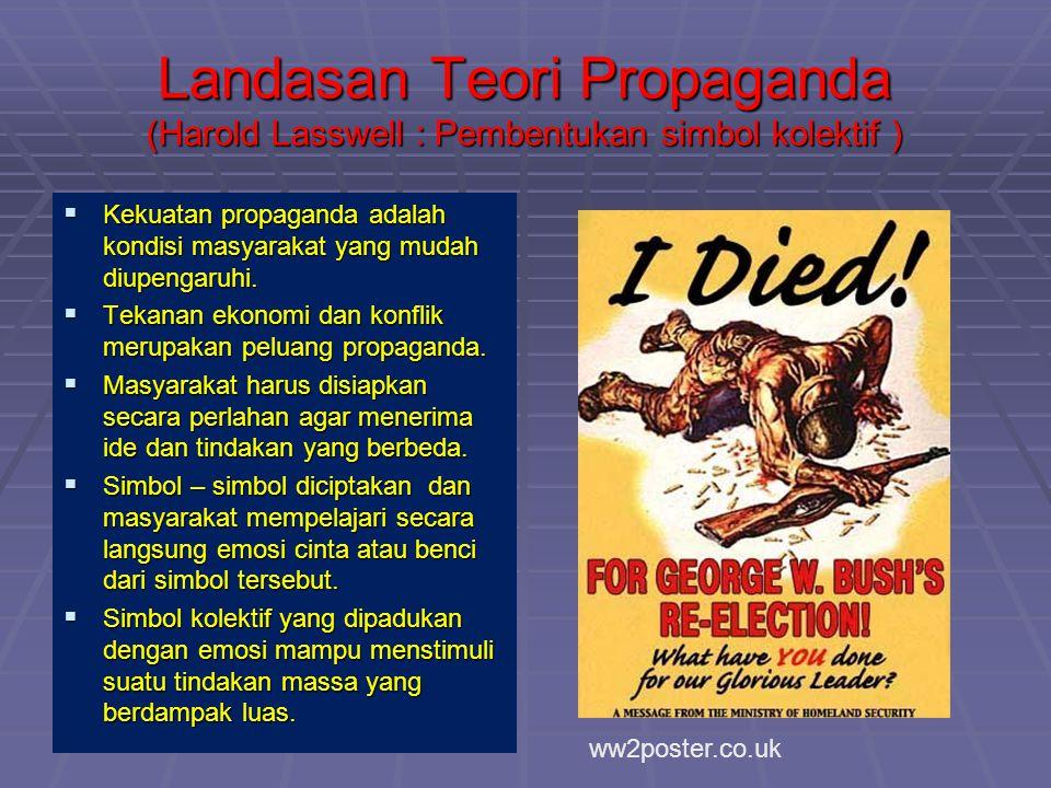 Landasan Teori Propaganda (Harold Lasswell : Pembentukan simbol kolektif )  Kekuatan propaganda adalah kondisi masyarakat yang mudah diupengaruhi. 