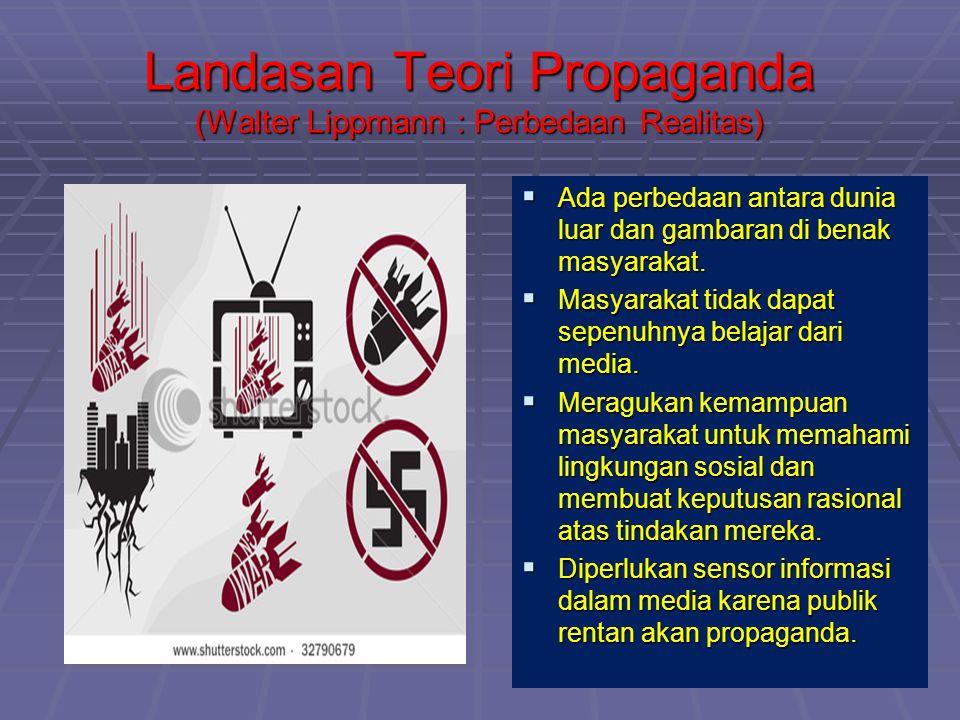 Landasan Teori Propaganda (Walter Lippmann : Perbedaan Realitas)  Ada perbedaan antara dunia luar dan gambaran di benak masyarakat.  Masyarakat tida