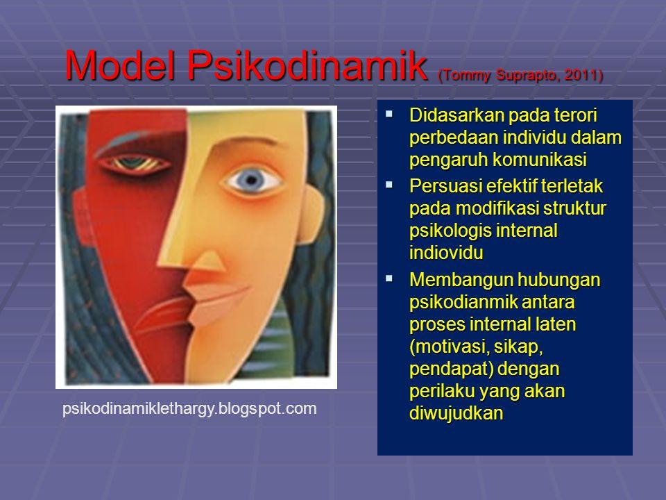 Model Psikodinamik (Tommy Suprapto, 2011)  Didasarkan pada terori perbedaan individu dalam pengaruh komunikasi  Persuasi efektif terletak pada modif