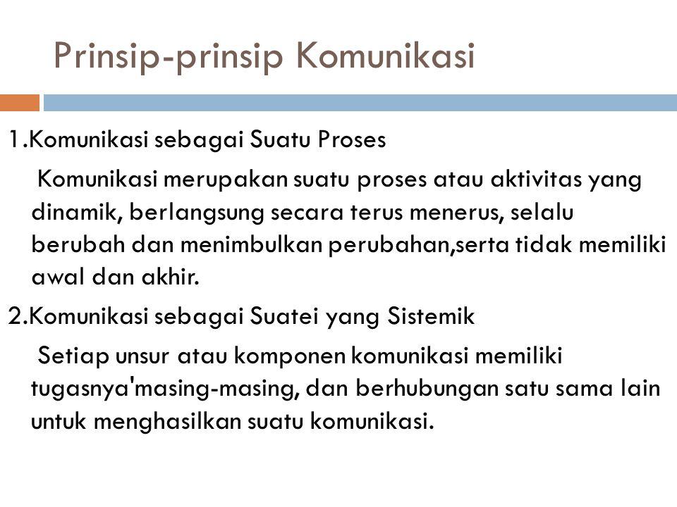 Prinsip-prinsip Komunikasi 1.Komunikasi sebagai Suatu Proses Komunikasi merupakan suatu proses atau aktivitas yang dinamik, berlangsung secara terus m