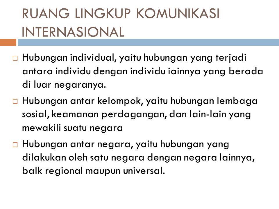 RUANG LINGKUP KOMUNIKASI INTERNASIONAL  Hubungan individual, yaitu hubungan yang terjadi antara individu dengan individu iainnya yang berada di luar