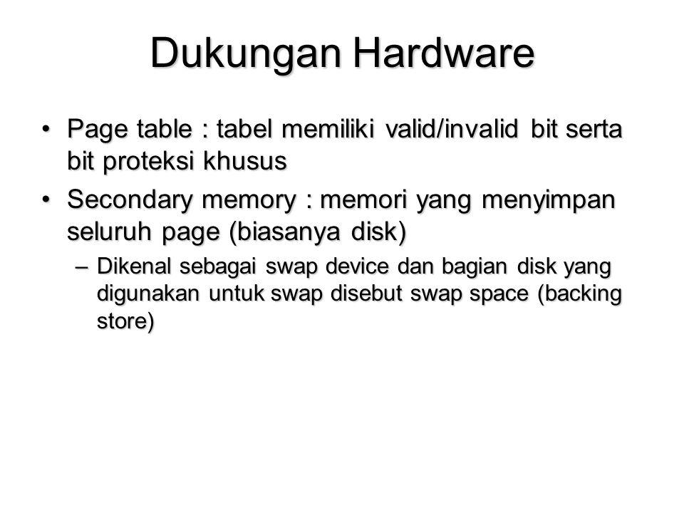 Dukungan Hardware Page table : tabel memiliki valid/invalid bit serta bit proteksi khususPage table : tabel memiliki valid/invalid bit serta bit proteksi khusus Secondary memory : memori yang menyimpan seluruh page (biasanya disk)Secondary memory : memori yang menyimpan seluruh page (biasanya disk) –Dikenal sebagai swap device dan bagian disk yang digunakan untuk swap disebut swap space (backing store)