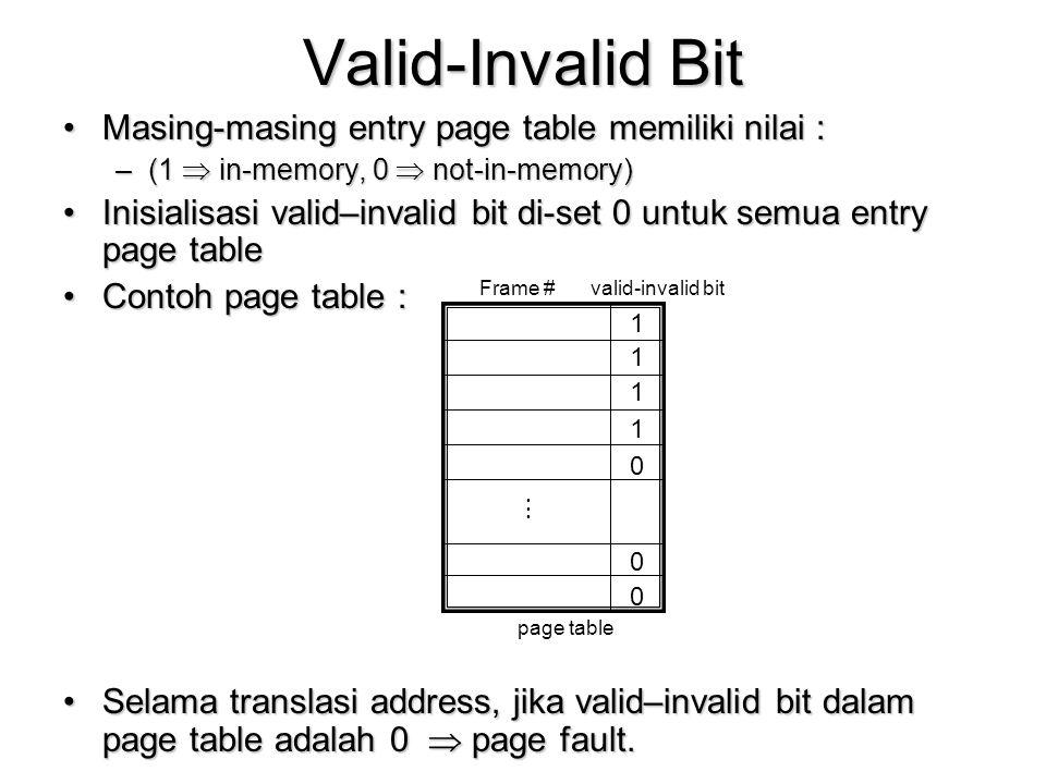 Valid-Invalid Bit Masing-masing entry page table memiliki nilai :Masing-masing entry page table memiliki nilai : –(1  in-memory, 0  not-in-memory) Inisialisasi valid–invalid bit di-set 0 untuk semua entry page tableInisialisasi valid–invalid bit di-set 0 untuk semua entry page table Contoh page table :Contoh page table : Selama translasi address, jika valid–invalid bit dalam page table adalah 0  page fault.Selama translasi address, jika valid–invalid bit dalam page table adalah 0  page fault.