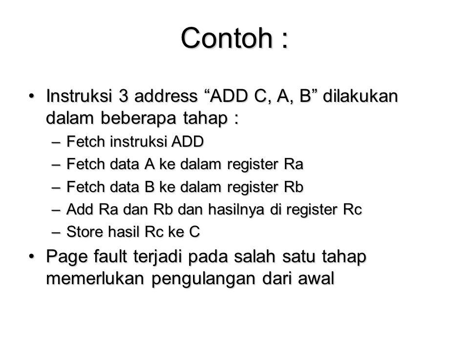 Contoh : Instruksi 3 address ADD C, A, B dilakukan dalam beberapa tahap :Instruksi 3 address ADD C, A, B dilakukan dalam beberapa tahap : –Fetch instruksi ADD –Fetch data A ke dalam register Ra –Fetch data B ke dalam register Rb –Add Ra dan Rb dan hasilnya di register Rc –Store hasil Rc ke C Page fault terjadi pada salah satu tahap memerlukan pengulangan dari awalPage fault terjadi pada salah satu tahap memerlukan pengulangan dari awal