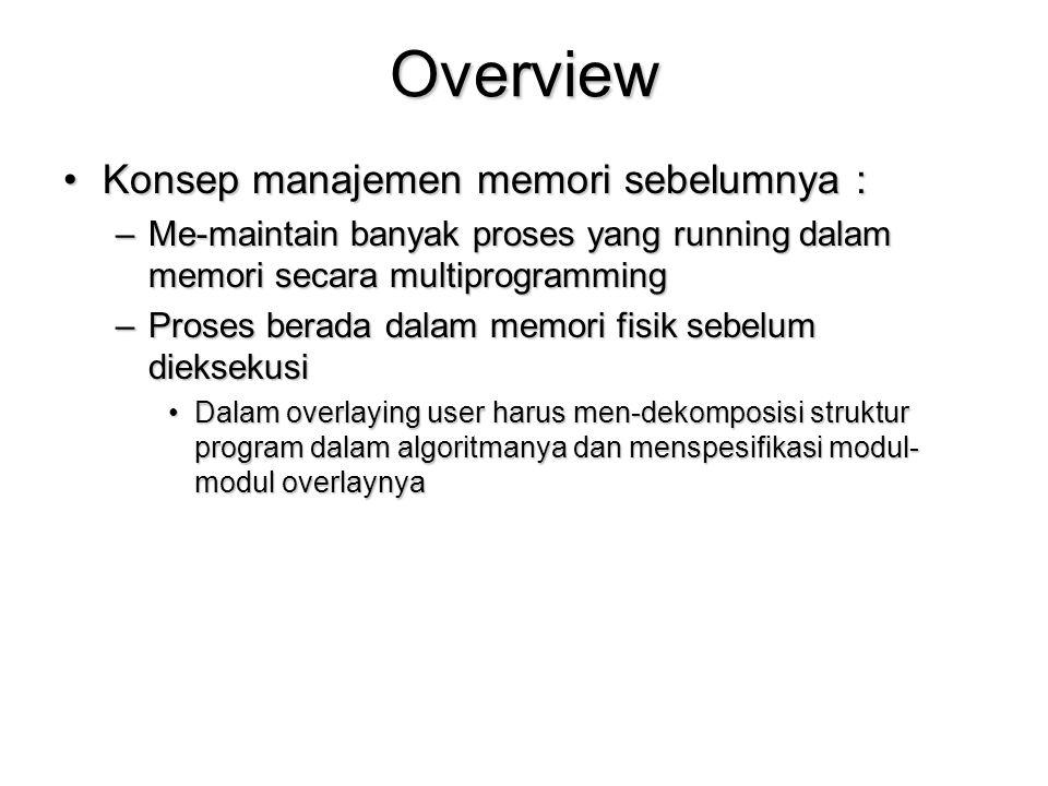 Overview Konsep manajemen memori sebelumnya :Konsep manajemen memori sebelumnya : –Me-maintain banyak proses yang running dalam memori secara multiprogramming –Proses berada dalam memori fisik sebelum dieksekusi Dalam overlaying user harus men-dekomposisi struktur program dalam algoritmanya dan menspesifikasi modul- modul overlaynyaDalam overlaying user harus men-dekomposisi struktur program dalam algoritmanya dan menspesifikasi modul- modul overlaynya