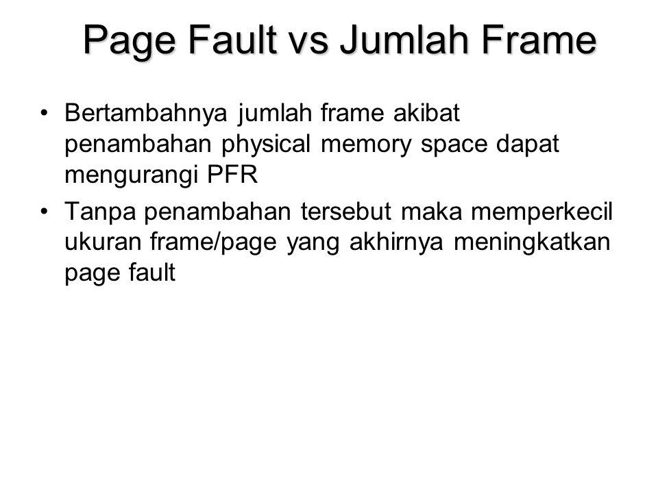 Page Fault vs Jumlah Frame Bertambahnya jumlah frame akibat penambahan physical memory space dapat mengurangi PFR Tanpa penambahan tersebut maka memperkecil ukuran frame/page yang akhirnya meningkatkan page fault