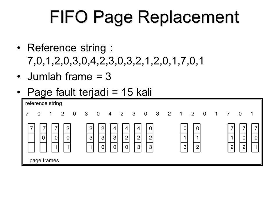 FIFO Page Replacement Reference string : 7,0,1,2,0,3,0,4,2,3,0,3,2,1,2,0,1,7,0,1 Jumlah frame = 3 Page fault terjadi = 15 kali