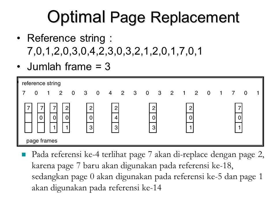 Optimal Page Replacement Reference string : 7,0,1,2,0,3,0,4,2,3,0,3,2,1,2,0,1,7,0,1 Jumlah frame = 3 Page fault terjadi = 9 kali Pada referensi ke-4 terlihat page 7 akan di-replace dengan page 2, karena page 7 baru akan digunakan pada referensi ke-18, sedangkan page 0 akan digunakan pada referensi ke-5 dan page 1 akan digunakan pada referensi ke-14