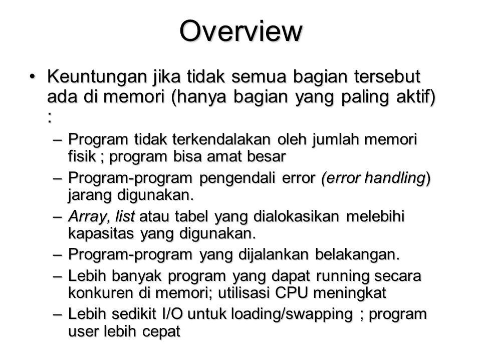 Overview Keuntungan jika tidak semua bagian tersebut ada di memori (hanya bagian yang paling aktif) :Keuntungan jika tidak semua bagian tersebut ada di memori (hanya bagian yang paling aktif) : –Program tidak terkendalakan oleh jumlah memori fisik ; program bisa amat besar –Program-program pengendali error (error handling) jarang digunakan.