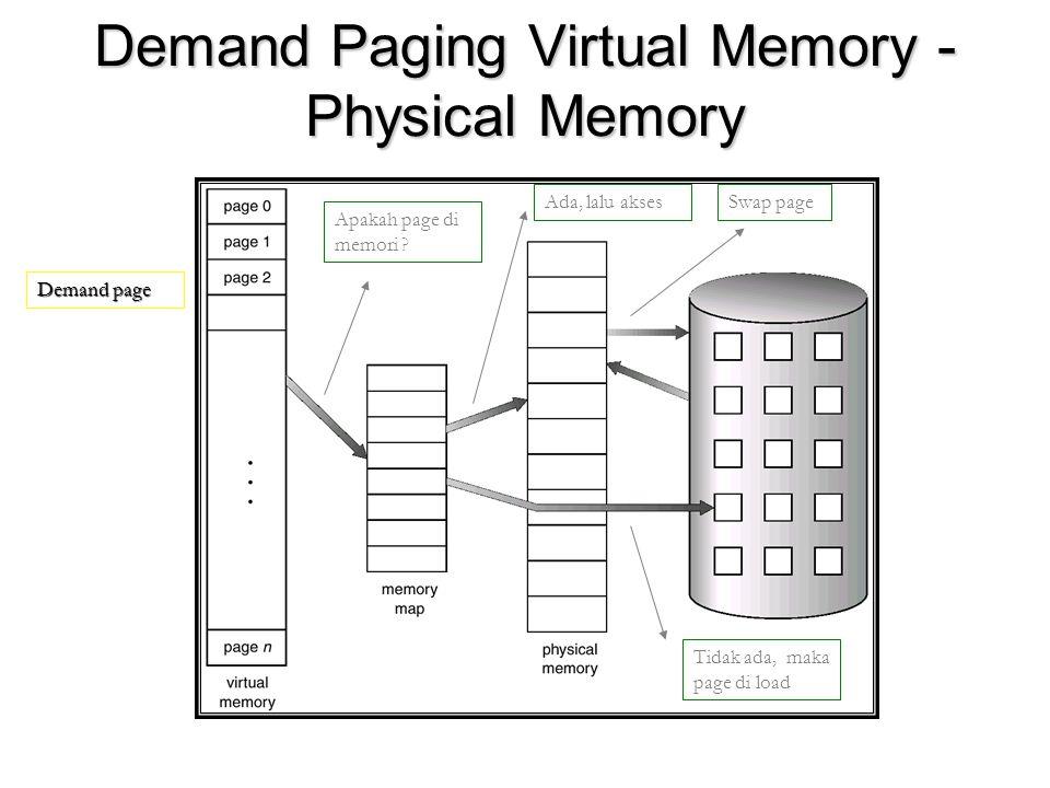Demand Paging Virtual Memory - Physical Memory Demand page Apakah page di memori ? Ada, lalu akses Tidak ada, maka page di load Swap page