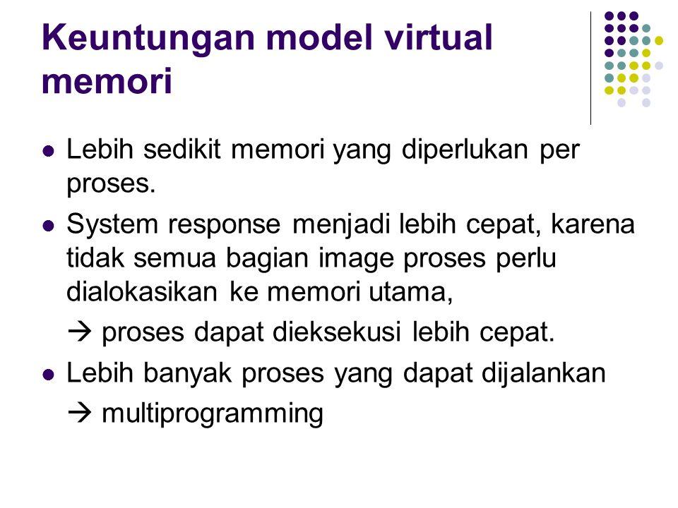 Keuntungan model virtual memori Lebih sedikit memori yang diperlukan per proses. System response menjadi lebih cepat, karena tidak semua bagian image