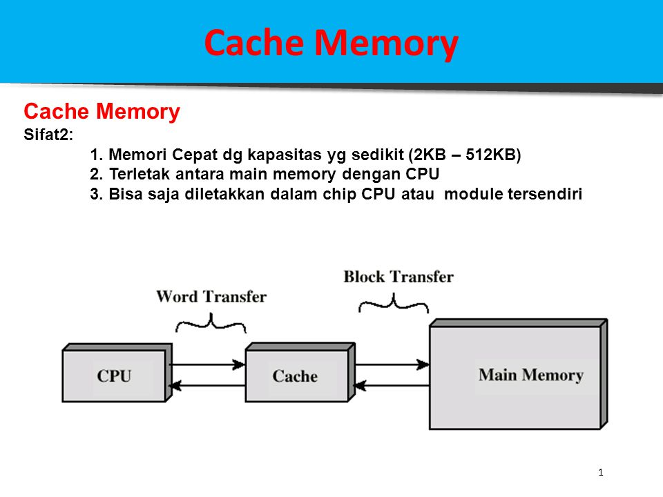 12 Cache Memory HASIL: DIRECT MAPPING