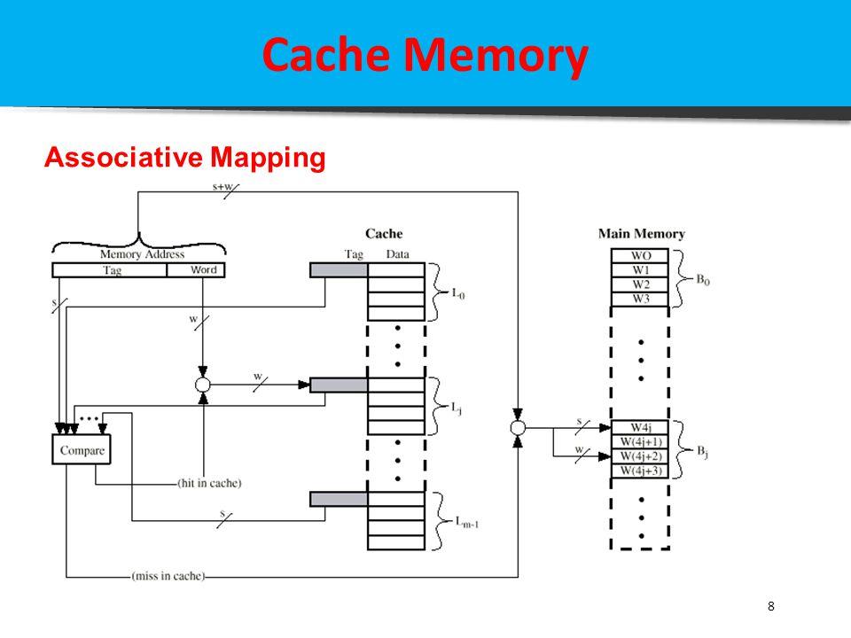 9 Cache Memory Set Associative Mapping 1.Cache dibagi dalam sejumlah SET 2.