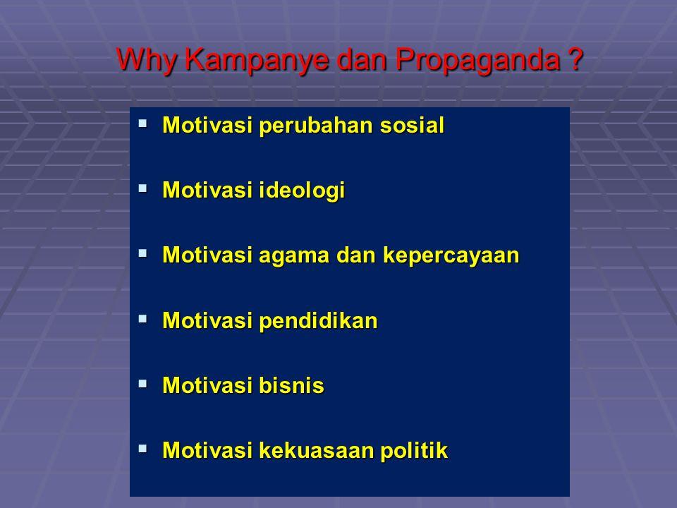 Why Kampanye dan Propaganda ? Why Kampanye dan Propaganda ?  Motivasi perubahan sosial  Motivasi ideologi  Motivasi agama dan kepercayaan  Motivas