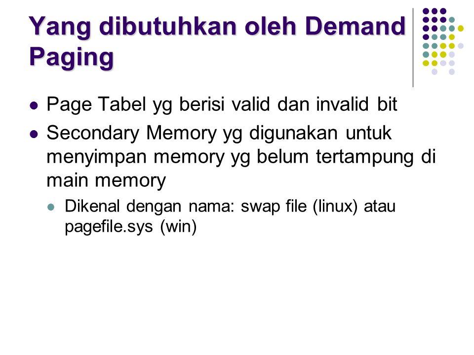 Yang dibutuhkan oleh Demand Paging Page Tabel yg berisi valid dan invalid bit Secondary Memory yg digunakan untuk menyimpan memory yg belum tertampung